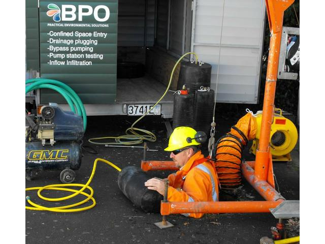 Confined space entry trained staff & specialised equipment